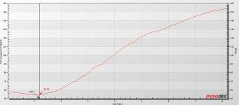Beschleunigung 55-155.jpg